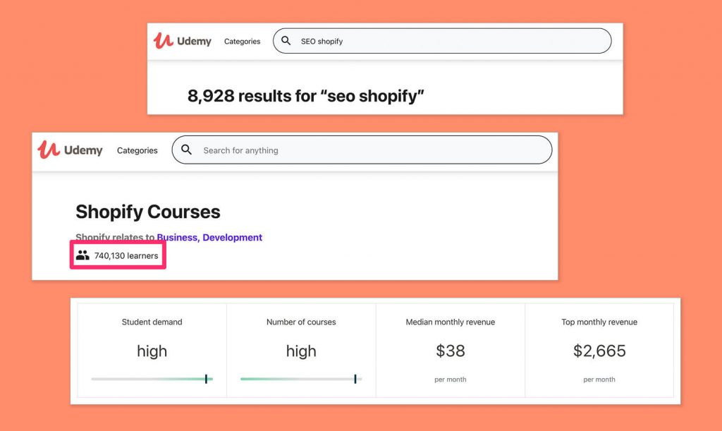 On Udemy, there are more than 740000 learners who want to learn about Shopify