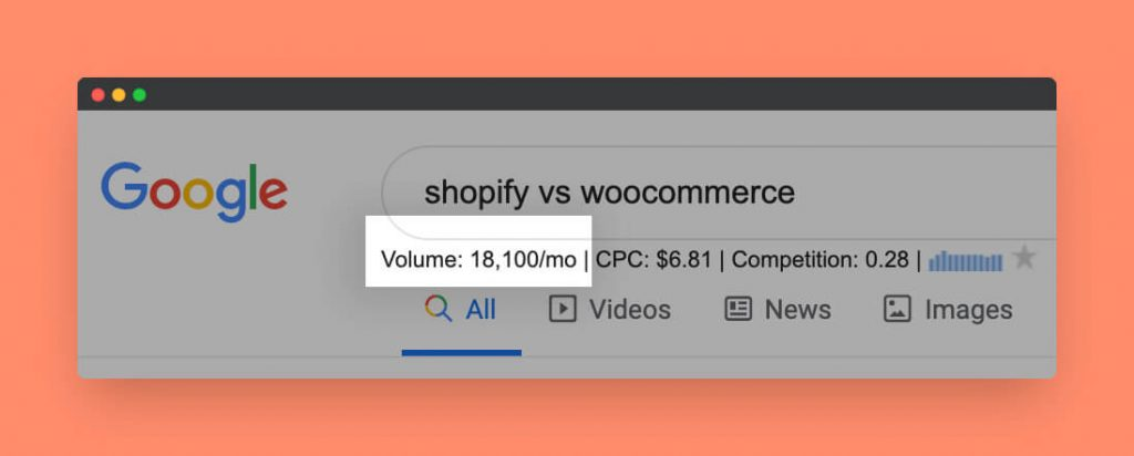 "The keyword ""Shopify vs Woocommerce"" has more than 18100 search requests per month"
